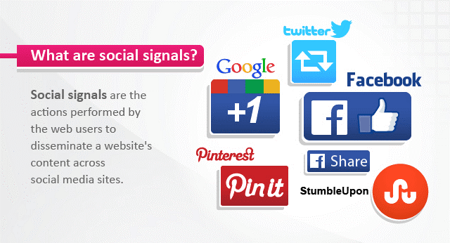 How Social Signals Affect SEO –