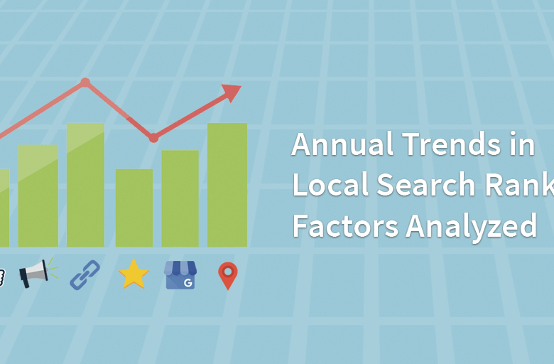 Annual Trends in Local Search Ranking Factors Analyzed – BrightLocal